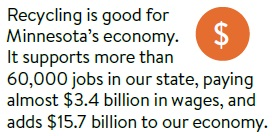 Recycling is good for Minnesota's economy. It supports more than 60,000 jobs in our state, paying almost $3.4 billion in wages, and adds $15.7 billion to our economy.