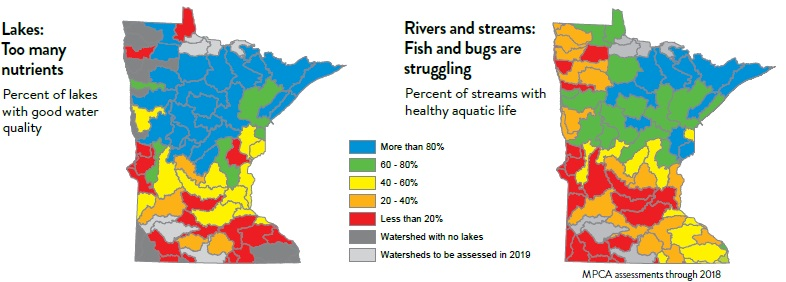 Lakes: Too many nutrients & Rivers and streams: Fish and bugs are struggling